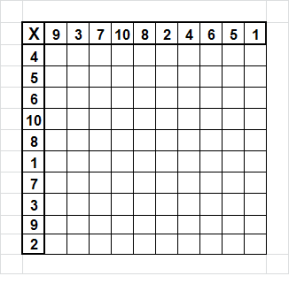 standard random table