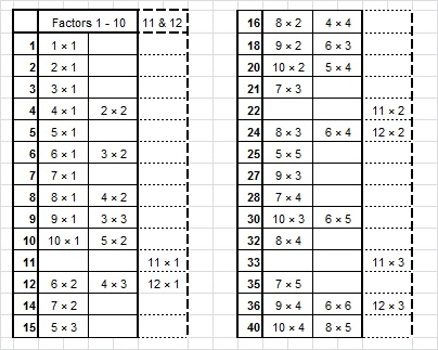 Back > Gallery For > Perfect Cube Root Chart