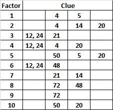 factors for 2013-11-25