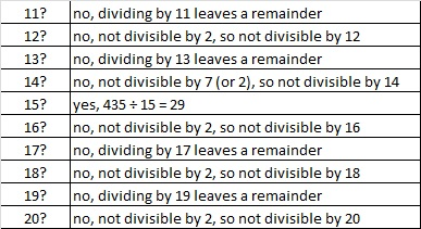 Divisibility Rules: 2, 4, 8 and 5, 10