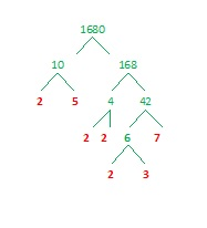 1680.2