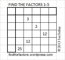 Factors 1-5