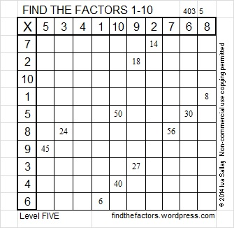Factors of 53 find the factors for Factor table of 99