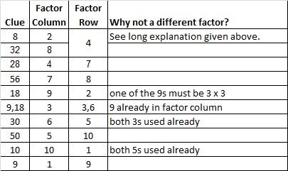 2014-08 Level 6 Logic