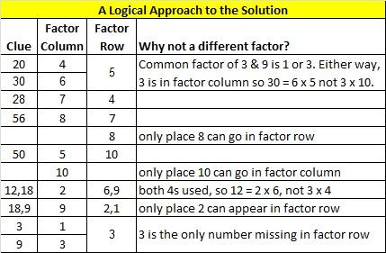 2014-11 Level 6 Logic
