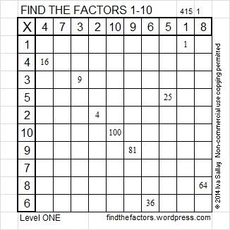 2014-15 Level 1 Factors