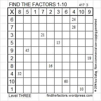 2014-17 Level 3 factors
