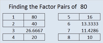how to find the factors of 80