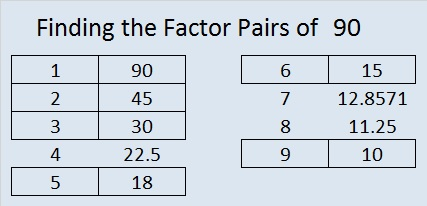What are the factors for 90