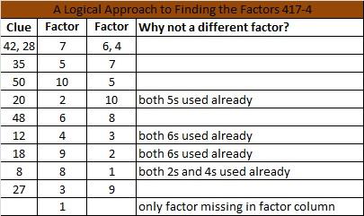 2014-17 Level 4 Logic