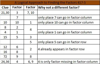 2014-17 Level 5 Logic