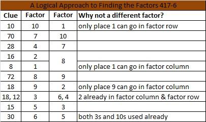 2014-17 Level 6 Logic