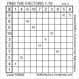 2014-19 Level 3 factors
