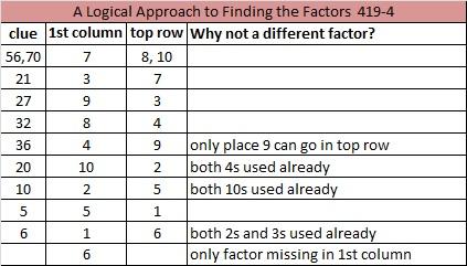 2014-19 Level 4 Logic