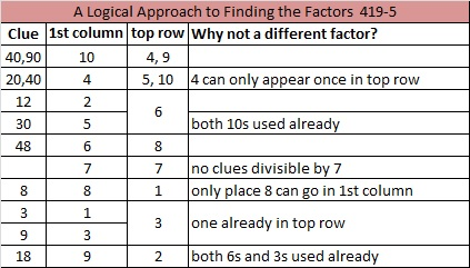 factor pairs and factor thinking
