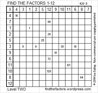 2014-20 Level 2 Factors
