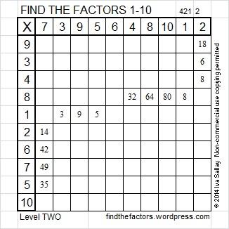 2014-21 Level 2 Factors