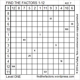 2014-22 Level 1 Factors