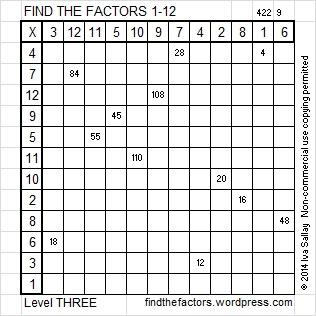 2014-22 Level 3 Factors