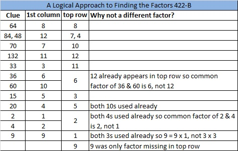2014-22 Level 5 Logic