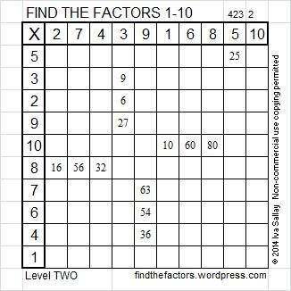 2014-23 Level 2 Factors