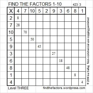 2014-23 Level 3 Factors