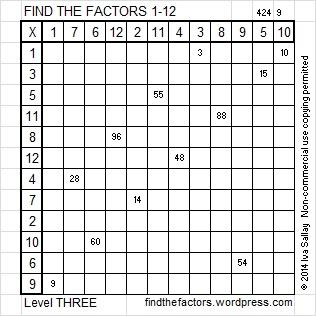 2014-24 Level 3 Factors