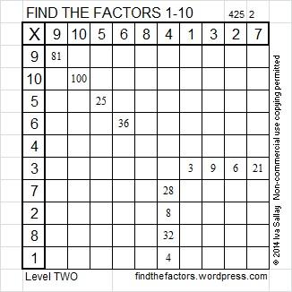 2014-25 Level 2 Factors