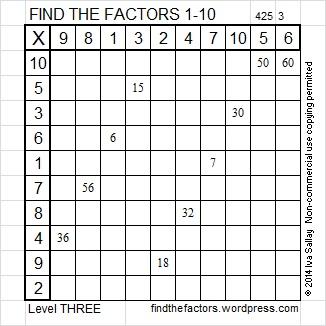 2014-25 Level 3 Factors