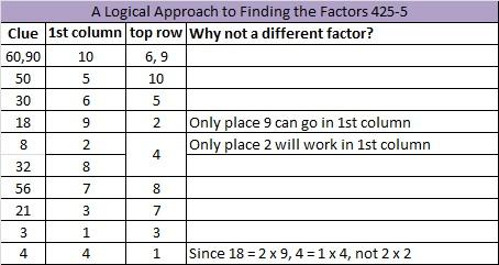 2014-25 Level 5 Logic