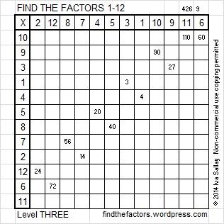 2014-26 Level 3 Factors