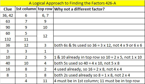 2014-26 Level 4 Logic