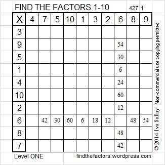 2014-27 Level 1 Factors