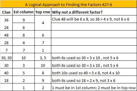 2014-27 Level 6 Logic