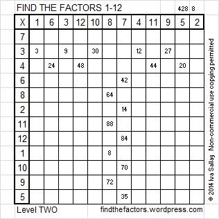 2014-28 Level 2 Factors
