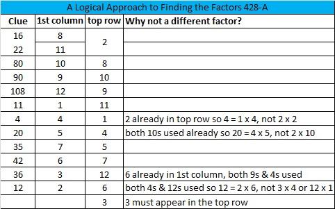 2014-28 Level 4 Logic