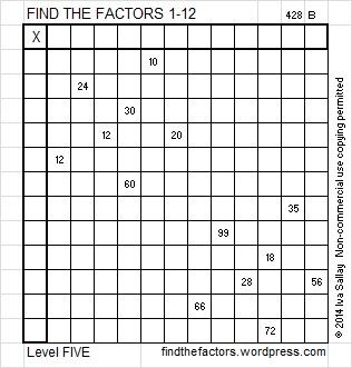 2014-28 Level 5