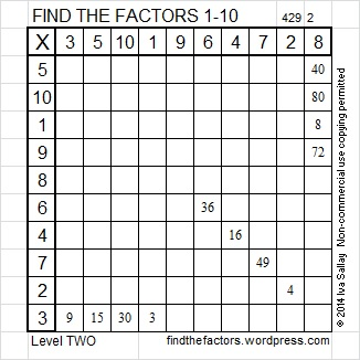 2014-29 Level 2 Factors