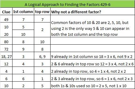 2014-29 Level 6 Logic