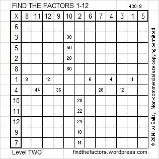 2014-30 Level 2 Factors