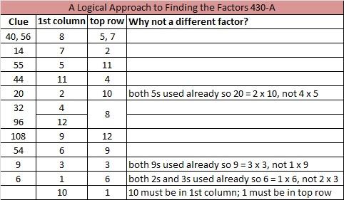 2014-30 Level 4 Logic