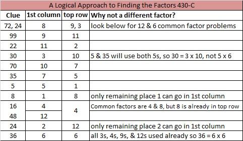 2014-30 Level 6 Logic