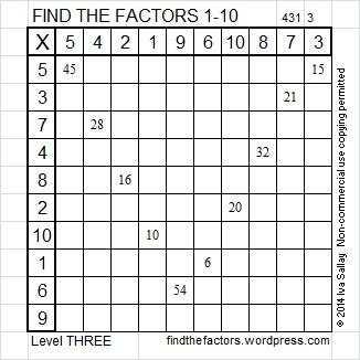 2014-31 Level 3 Factors