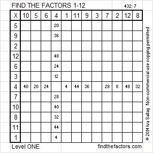 2014-32 Level 1 Factors