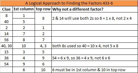 2014-33 Level 6 Logic