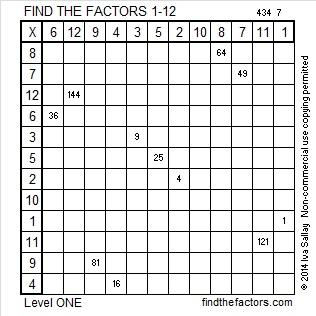 2014-34 Level 1 Factors