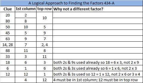 2014-34 Level 4 Logic