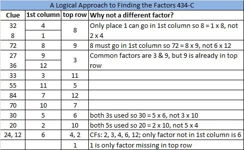 2014-34 Level 6 Logic