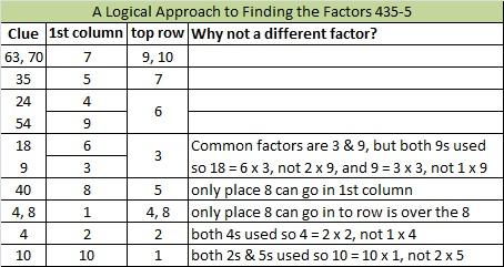 2014-35 Level 5 Logic