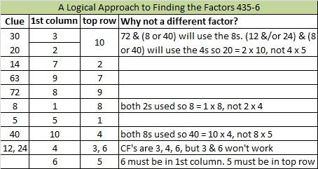 2014-35 Level 6 Logic